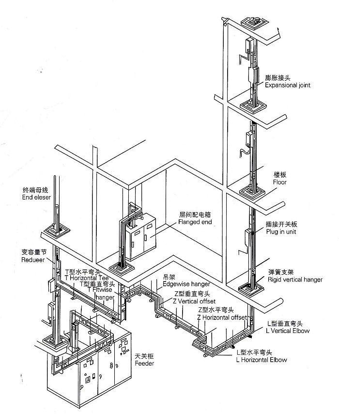母线槽的组成结构是怎样的?