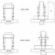 母线槽的水平和垂直安装注意事项
