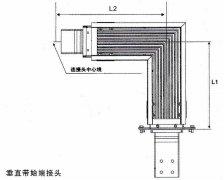 三个封闭母线槽的计算规则